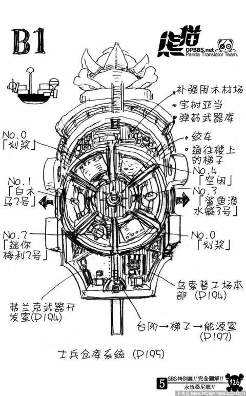 海贼王 万里阳光号内部解析中文图鉴-桑尼号设计图 海贼王桑尼号设计