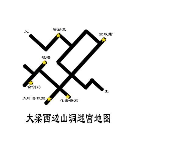 天之痕 图解问题集+详解地图+轩辕剑系列超级修改器图片