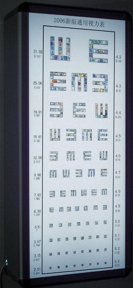 远视度数表_视力检测结果怎么看-视力检查单怎么看