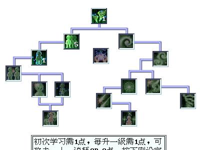 谁能发个火系2转技能树形图
