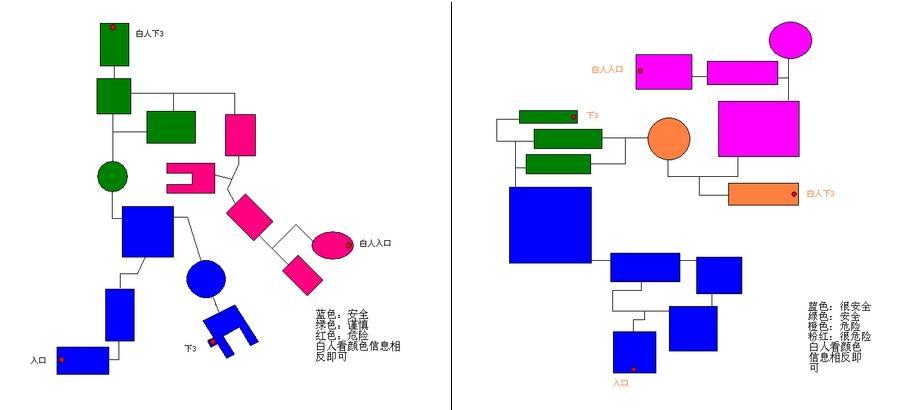 发战3大副本地图