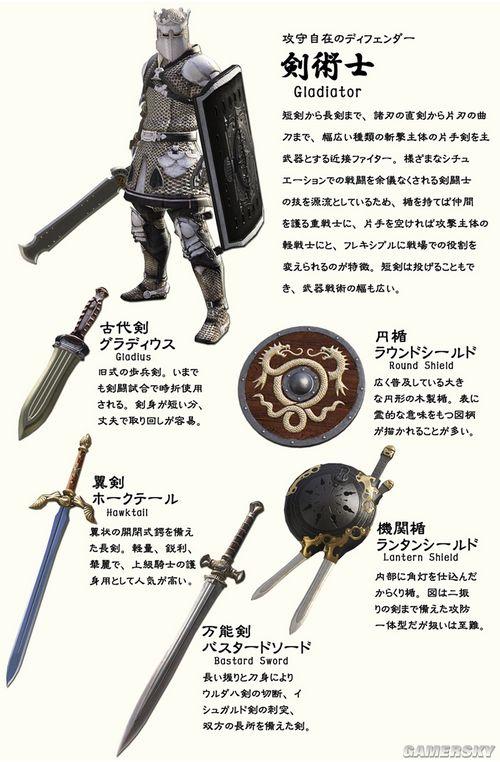 Final Fantasy XIV Help – FFXIV:Fencing division profession