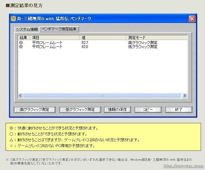 真三国无双 6 with 猛将传 PC版测试程序