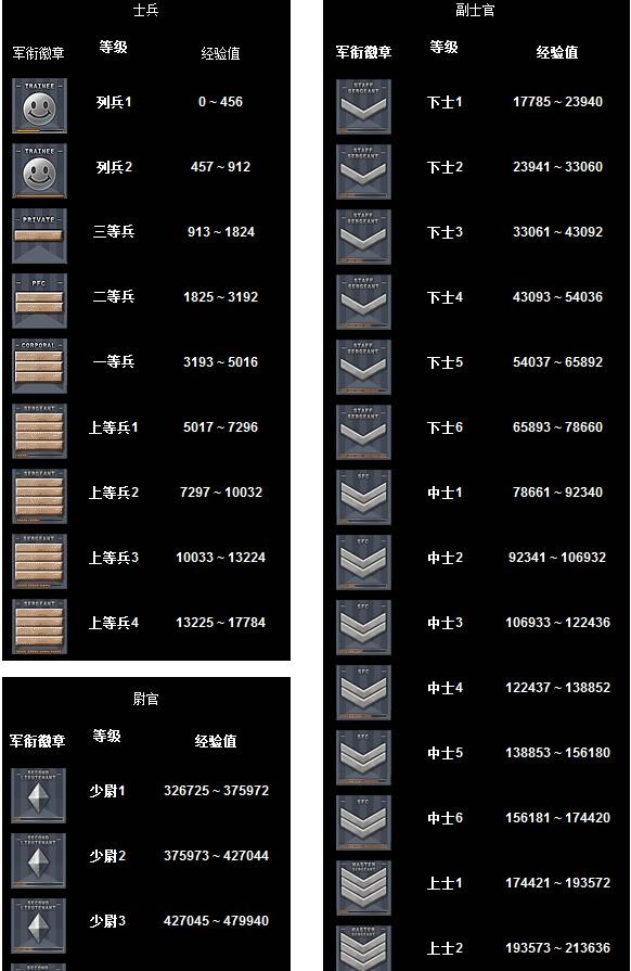 cf雅兰辅助最新_cf军衔系统图片